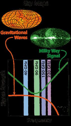 side-graph