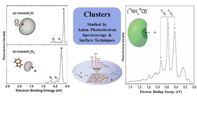 Bowen group investigates clusters in gas phase and on surfaces