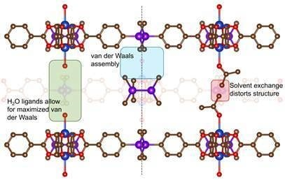Thoi/Klausen Collaboration: David Burns  and Eric Press published in Angewandte Chemie