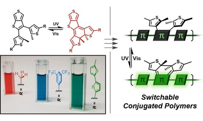 The Tovar group engineered radial conjugation pathways into pi-conjugated systems that are traditionally made up of linear pathways.