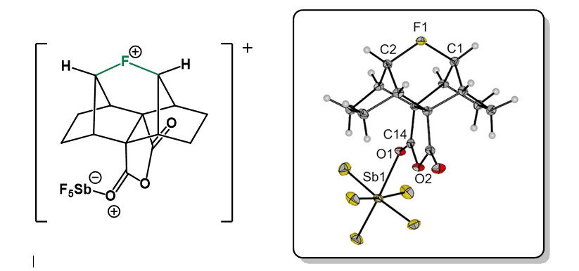 The Lectka lab publishes in Nature Communications on the structural proof of an organic fluoronium cation.