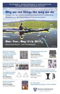 Retirement Symposium Honoring Rudiger von der Heydt @ Sherwood Room