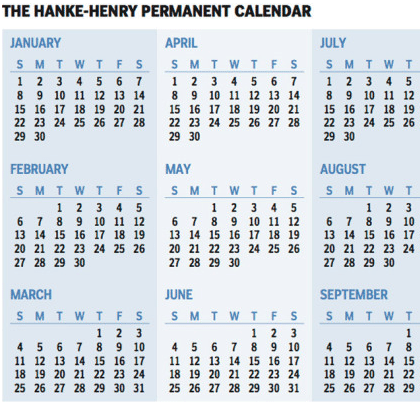 A Push for the Hanke-Henry Permanent Calendar for the New Year